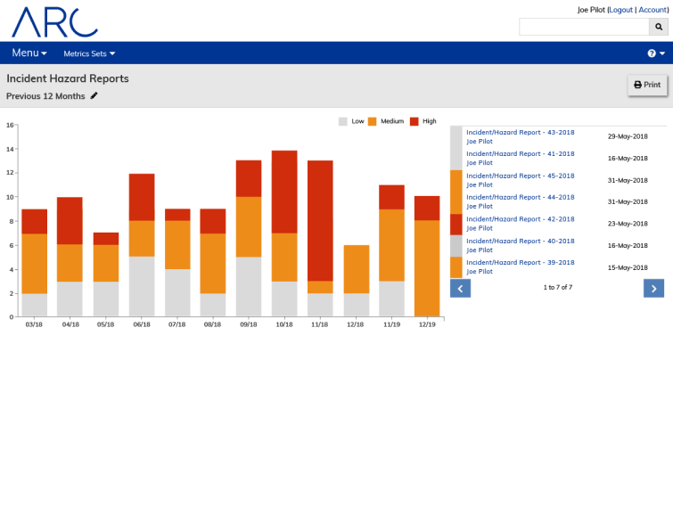 Easily analyze your data to identify potential risks and make…