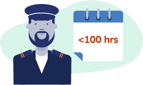 1. First Officer (FO) With Less than100 Flight Hours in the Past 90 Days